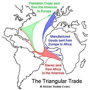 The Atlantic Slave Trade Research Paper Platinum Term Papers